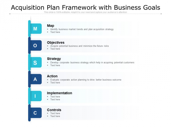 Acquisition Plan Framework With Business Goals Ppt PowerPoint Presentation Gallery Format Ideas PDF