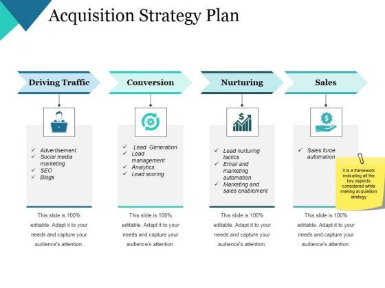 Acquisition Strategy Plan Ppt PowerPoint Presentation Portfolio Diagrams