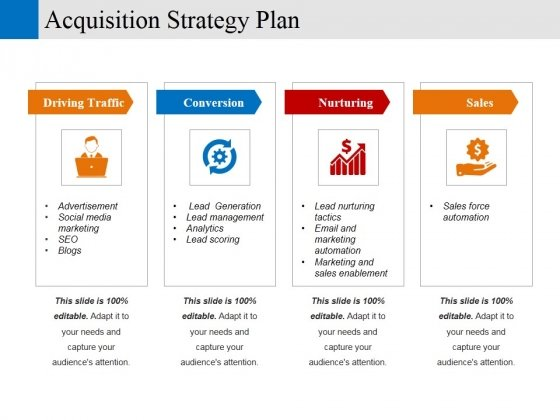 acquisition strategy plan ppt powerpoint presentation styles aids
