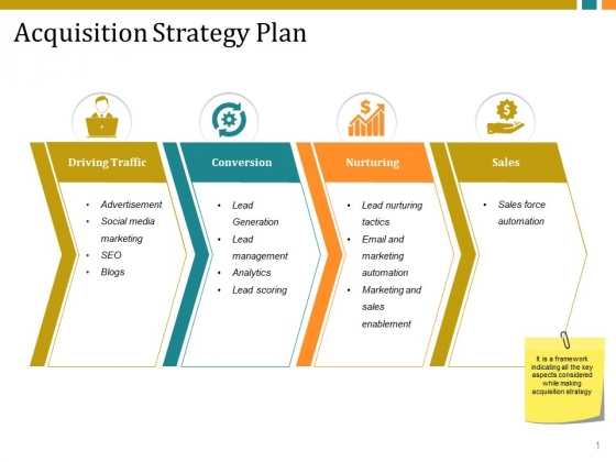 Acquisition Strategy Plan Template 1 Ppt PowerPoint Presentation Ideas Background Images
