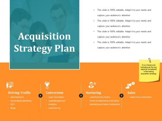 Acquisition Strategy Plan Template 2 Ppt PowerPoint Presentation Model Design Ideas