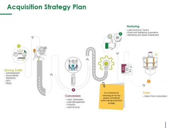 Acquisition Strategy Plan Template 2 Ppt PowerPoint Presentation Summary Themes