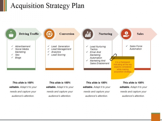 Acquisition Strategy Plan Template 2 Ppt PowerPoint Presentation Tips