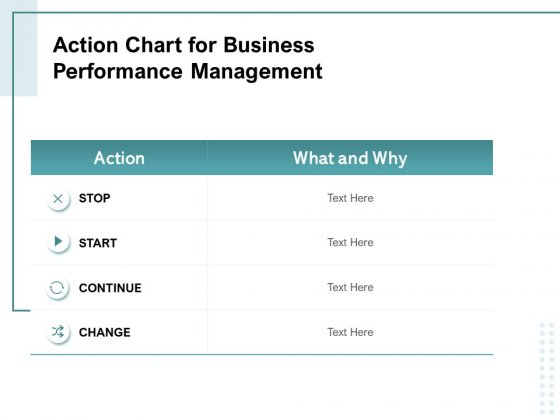 Action Chart For Business Performance Management Ppt PowerPoint Presentation Outline Inspiration