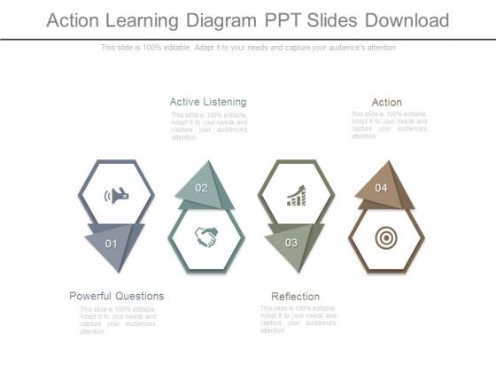 Action Learning Diagram Ppt Slides Download