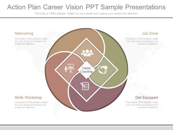 Action Plan Career Vision Ppt Sample Presentations  Powerpoint