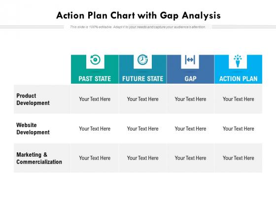 Action Plan Chart With Gap Analysis Ppt PowerPoint Presentation File Smartart PDF