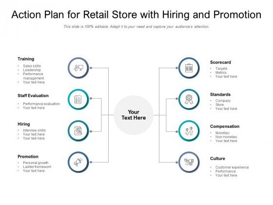 Action Plan For Retail Store With Hiring And Promotion Ppt PowerPoint Presentation Gallery Slideshow PDF