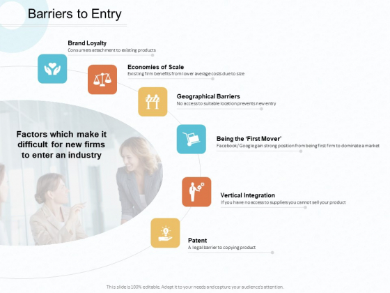 Action Plan Gain Competitive Advantage Barriers To Entry Ppt Visual Aids Example 2015 PDF