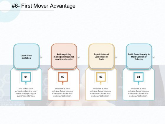 Action Plan Gain Competitive Advantage First Mover Advantage Ppt Icon Templates PDF