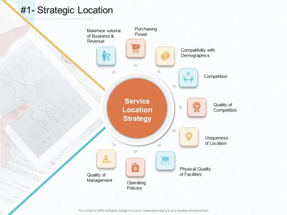 Action Plan Gain Competitive Advantage Strategic Location Ppt Slides Background Designs PDF
