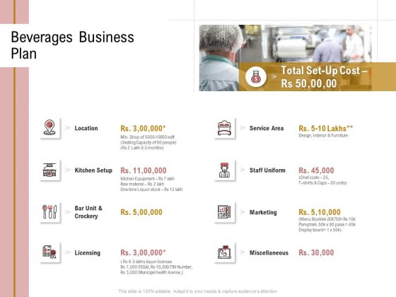 Action Plan Or Hospitality Industry Beverages Business Plan Slides PDF