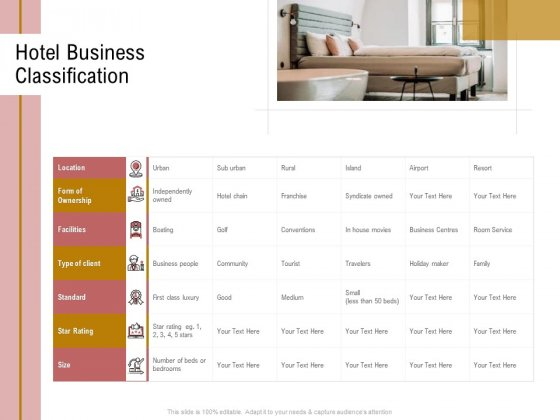 Action Plan Or Hospitality Industry Hotel Business Classification Themes PDF