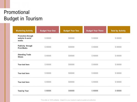 Action Plan Or Hospitality Industry Promotional Budget In Tourism Template PDF