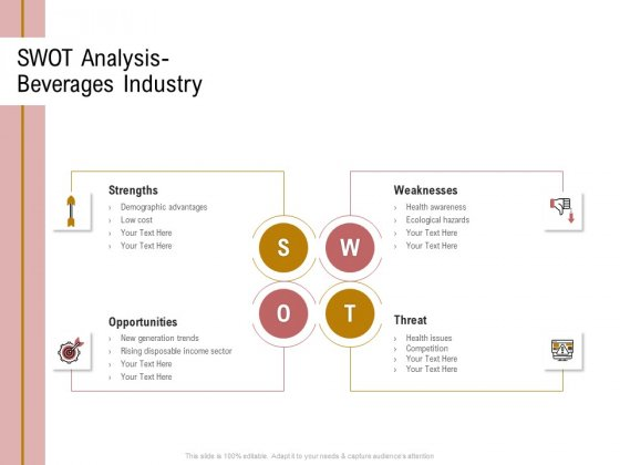 Action Plan Or Hospitality Industry SWOT Analysis Beverages Industry Slides PDF