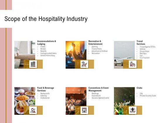Action Plan Or Hospitality Industry Scope Of The Hospitality Industry Microsoft PDF
