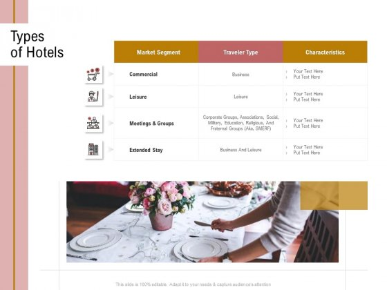 Action Plan Or Hospitality Industry Types Of Hotels Designs PDF