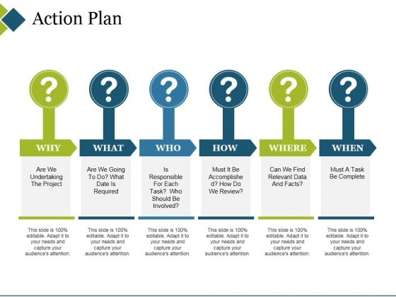 Action Plan Ppt PowerPoint Presentation Show Picture