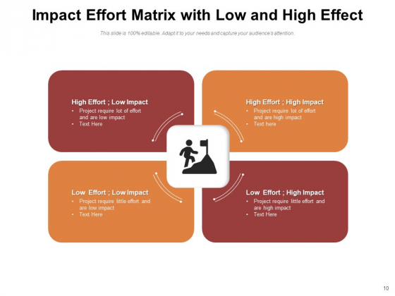Action_Priority_Matrix_Ideas_Goal_Ppt_PowerPoint_Presentation_Complete_Deck_Slide_10