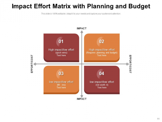 Action_Priority_Matrix_Ideas_Goal_Ppt_PowerPoint_Presentation_Complete_Deck_Slide_11