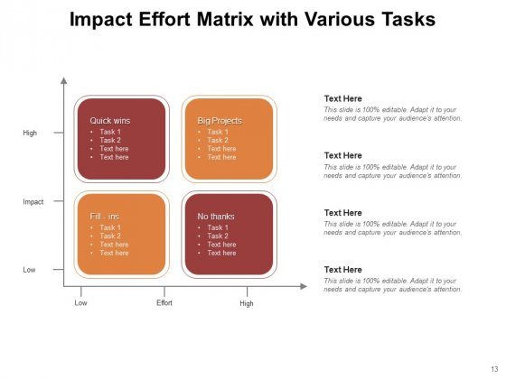 Action_Priority_Matrix_Ideas_Goal_Ppt_PowerPoint_Presentation_Complete_Deck_Slide_13