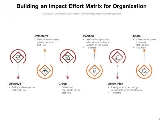 Action_Priority_Matrix_Ideas_Goal_Ppt_PowerPoint_Presentation_Complete_Deck_Slide_2