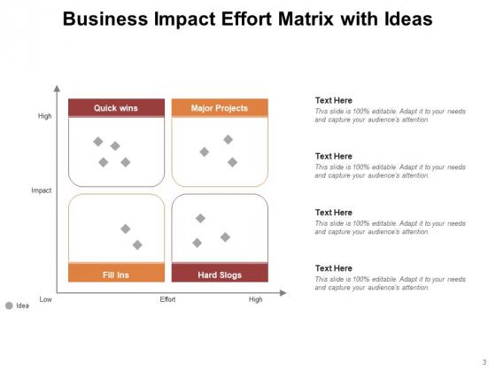 Action_Priority_Matrix_Ideas_Goal_Ppt_PowerPoint_Presentation_Complete_Deck_Slide_3