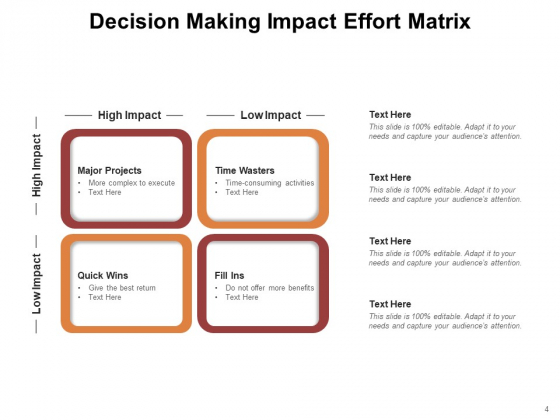Action_Priority_Matrix_Ideas_Goal_Ppt_PowerPoint_Presentation_Complete_Deck_Slide_4
