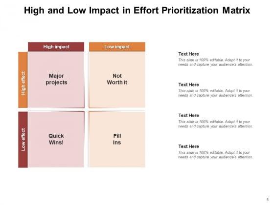 Action_Priority_Matrix_Ideas_Goal_Ppt_PowerPoint_Presentation_Complete_Deck_Slide_5