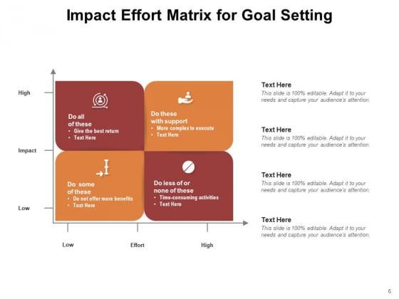 Action_Priority_Matrix_Ideas_Goal_Ppt_PowerPoint_Presentation_Complete_Deck_Slide_6