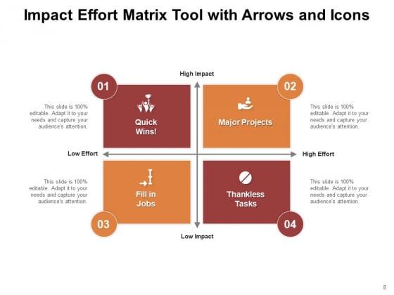 Action_Priority_Matrix_Ideas_Goal_Ppt_PowerPoint_Presentation_Complete_Deck_Slide_8