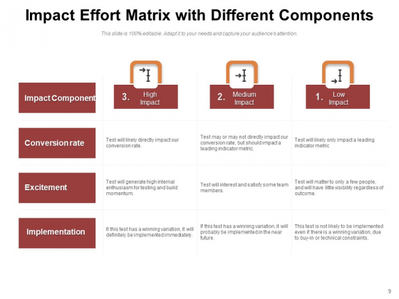 Action_Priority_Matrix_Ideas_Goal_Ppt_PowerPoint_Presentation_Complete_Deck_Slide_9