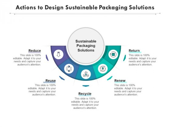 Actions To Design Sustainable Packaging Solutions Ppt PowerPoint Presentation File Slides PDF