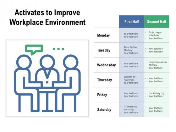 Activates To Improve Workplace Environment Ppt PowerPoint Presentation Professional Rules