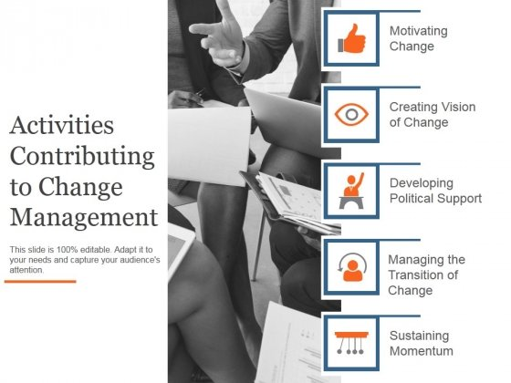 Activities Contributing To Change Management Template 1 Ppt PowerPoint Presentation Inspiration