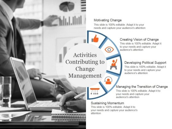 Activities Contributing To Change Management Template 2 Ppt PowerPoint Presentation Deck