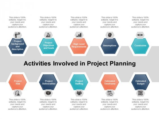 Activities Involved In Project Planning Ppt PowerPoint Presentation Gallery Themes