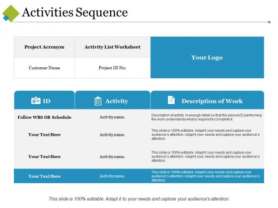 Activities Sequence Ppt PowerPoint Presentation Inspiration Example