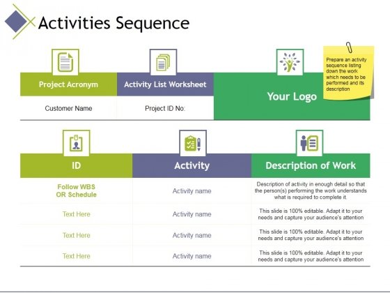 activities sequence ppt powerpoint presentation styles mockup