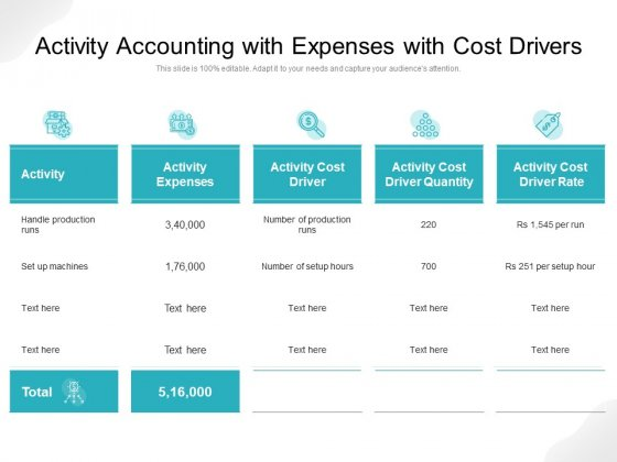 Activity Accounting With Expenses With Cost Drivers Ppt PowerPoint Presentation Icon Influencers PDF