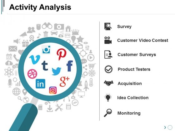 Activity Analysis Ppt PowerPoint Presentation Summary Slideshow