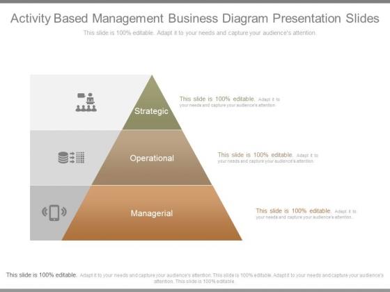 Activity Based Management Business Diagram Presentation Slides