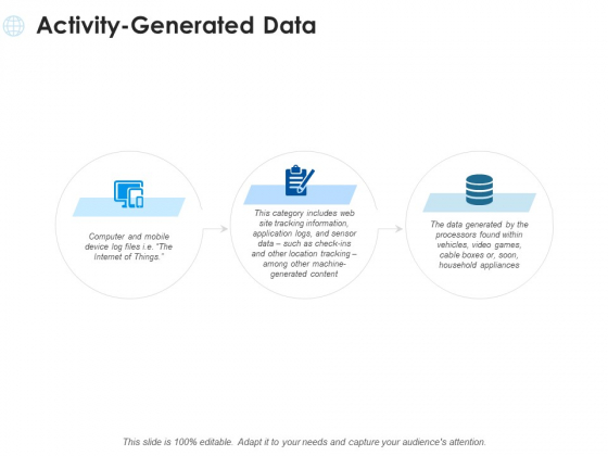 Activity Generated Data Ppt PowerPoint Presentation Ideas Layouts