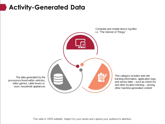 Activity Generated Data Ppt PowerPoint Presentation Show Backgrounds
