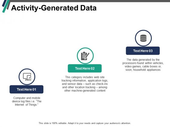 Activity Generated Data Ppt PowerPoint Presentation Summary Guide