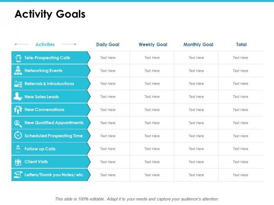 Activity Goals Ppt PowerPoint Presentation Inspiration Clipart Images