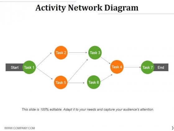 activity network diagram template - powerpoint template network diagram images powerpoint