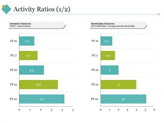 Activity Ratios Template 1 Ppt PowerPoint Presentation Portfolio Diagrams