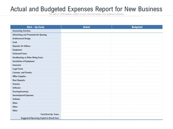 Actual And Budgeted Expenses Report For New Business Ppt PowerPoint Presentation Outline Vector PDF