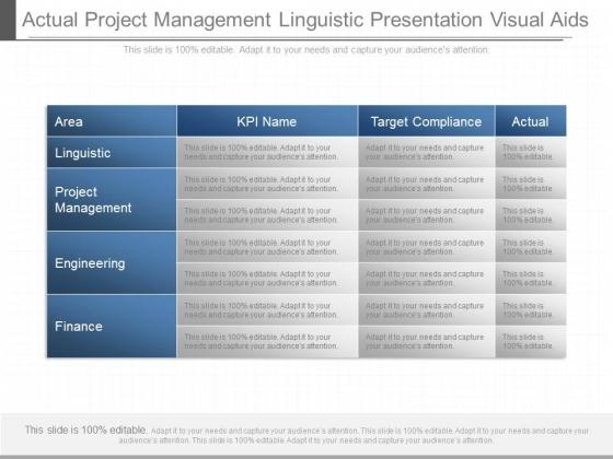 Actual Project Management Linguistic Presentation Visual Aids